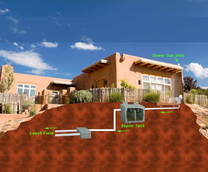 Home Septic System-San Diego Septic Tank Repair, Installation, & Pumping Service Pros-We do septic tank pumping, tank repairs, septic tank installations, 24/7 emergency septic services, septic tank replacement, inspections, drain cleaning, high velocity water jetting, septic system cleaning, pump-outs, septic tank maintenance, and more
